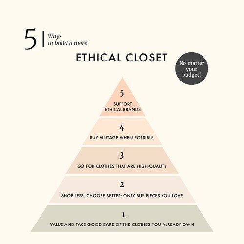 5 Ethical Tips